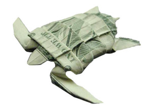 Turtle trading strategy performance