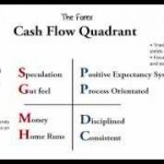 Forex money flow