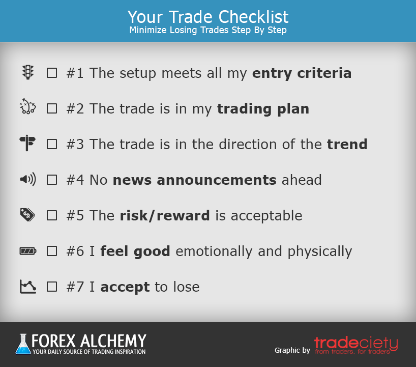 Forex trading regulations
