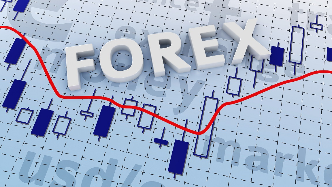 Forex trading 7 days a week