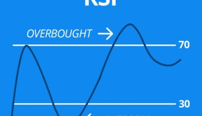 RSI_relative-strength-index