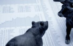 what-are-bull-market-and-bear-markets