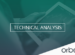 Intraday analysis 20-02-2018
