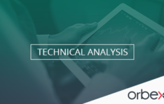 Intraday analysis 14-03-2018