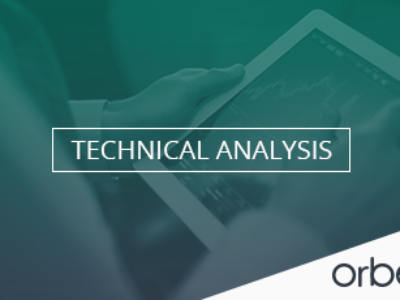 Intraday analysis 17-04-2018