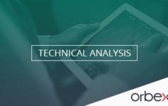 Intraday analysis 19-04-2018
