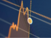 Portfolio trading