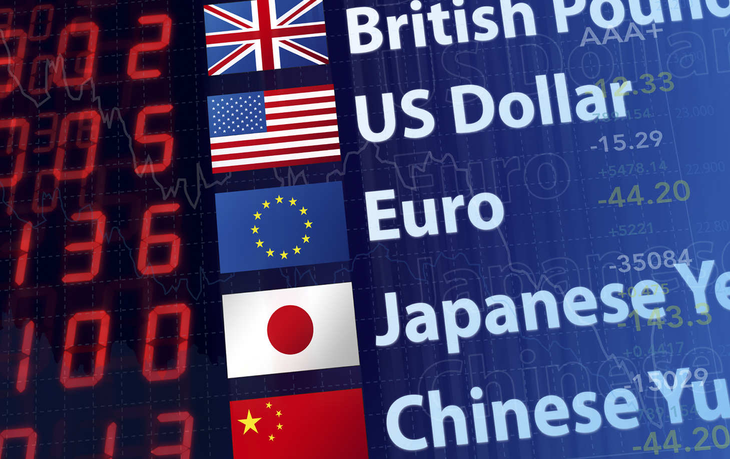 Image result for forex currencies hd