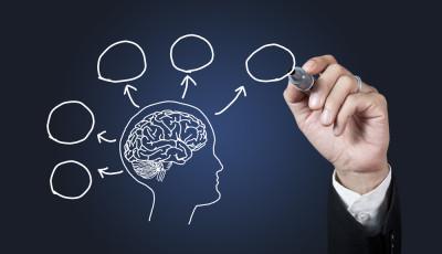 psychology trading