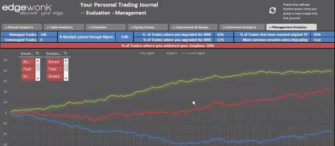 Edgewonk Trading Journal Trade Manager