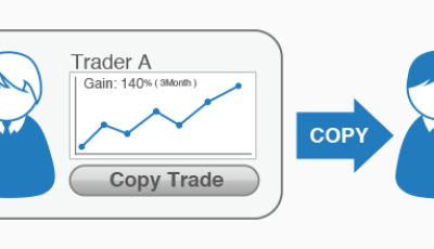 copy-trading