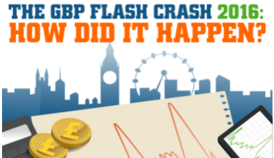 gbp-crash