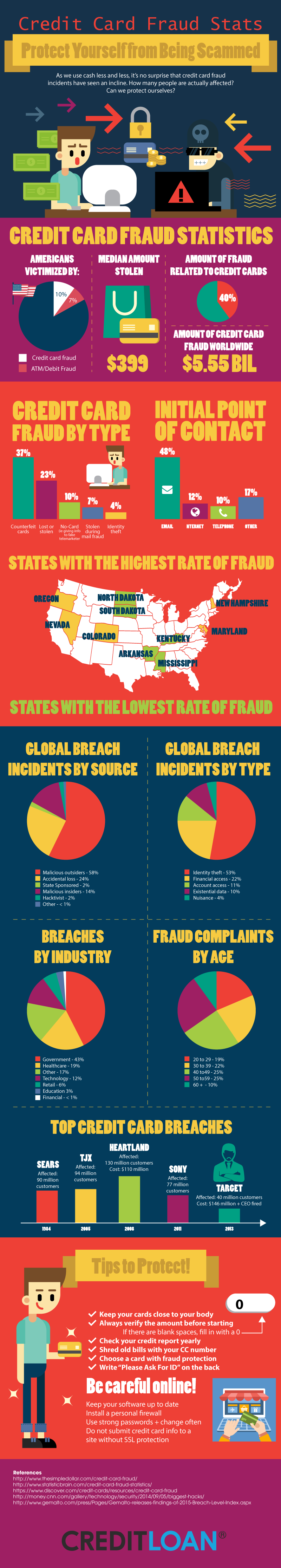 credit-card-fraud-protection
