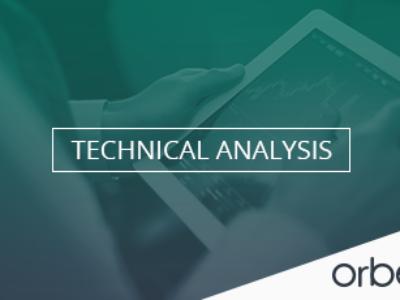 Intraday analysis 04-04-2018