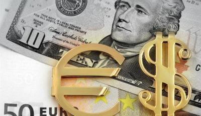EURUSD EUR USD