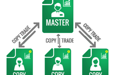 Copy-Trade