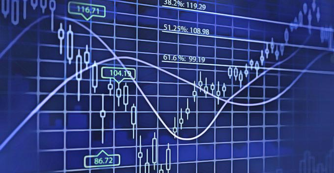 Which Technical Indicators To Use? - Forex Alchemy