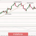 Technical Analysis of GBP/USD for July 17, 2020
